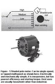 leeson® electric single phase reference in fact these are usually considered disposable motors meaning they are much cheaper to replace than to repair