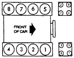 solved 93 to 95 ford f 150 v 8 engine firing orders fixya d401c97 jpg
