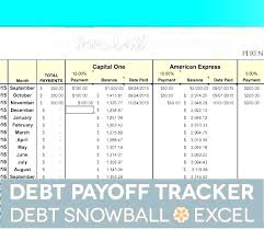 Debt Payoff Excel Credit Card Excel Spreadsheet Loan Payoff Spreadsheet Template Debt