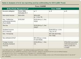 Reporting Foreign Trust And Estate Distributions To Us