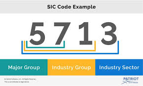 Sic Code Chart What Is A Sic Code Standard Industrial Classification Codes