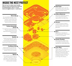 hard wired smoke alarm diagram images detectors diagram hard smoke detector wiring diagram besides alarm system on