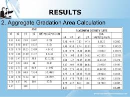Concrete Aggregate Size Chart Buurtsite Net