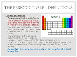 THE PERIODIC TABLE. HISTORY In 1869, Mendeleev studied the 63 ...