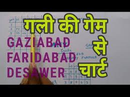 Desawar Gali Satta Tricks 2017 Gali Ki Game Se Every Month