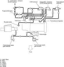 mitsubishi eclipse gst vacuum diagram wiring harness wiring wiring