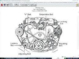 vzfe engine diagram eastofengland co