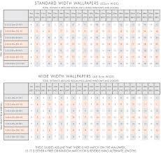 Mulch Calculator Chart 46 Wallpaper Calculator Chart On Wallpapersafari