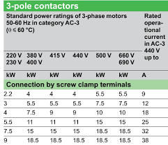 Standard Motor Kw Ratings Chart Are Three Phase Contactors Rated Per Pole Or In Total