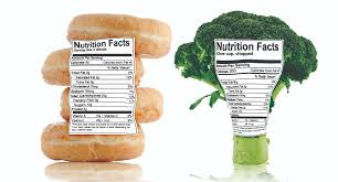 Image result for food nutrition labels