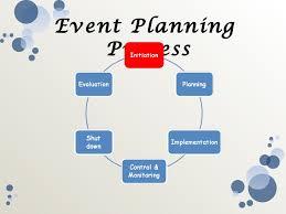 Organization Chart Of Wedding Planner Company Event Management
