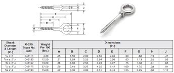Din 933 Weight Chart Stainless Steel Eye Bolts 316 Stainless Steel Eye Bolts
