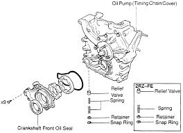Repair Guides | Engine Mechanical Components | Oil Pump | AutoZone.com