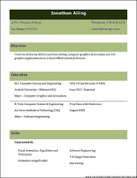 Resume Examples For Experienced Professionals Cover Letter Samples
