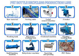 Pet Plastic Bottle Recycling Machine Production Line