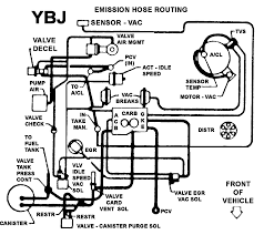 Wiring diagram for 1985 mustang wiring discover your wiring wiring diagram