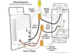 how to install a dimmer switch for your recessed lighting recessedlighting com