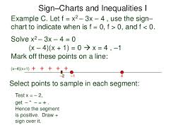 How To Make A Sign Chart 1 6 Sign Charts And Inequalities I