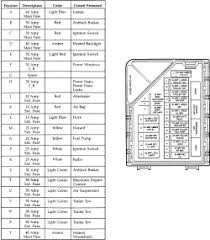lincoln town car engine specifications wiring diagram for 2000 lincoln town car further p 0996b43f802e64f5 further lexus parts diagram gx 470 as well 2009