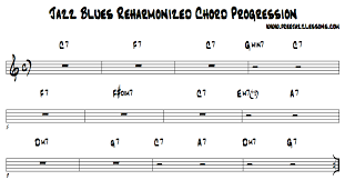 What Is A Progression Chart Jazz Blues Chord Progression Free Jazz Lesson Video Jam Track