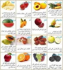 Fruits Benefits In Urdu Vegetables Benefits In Urdu Health