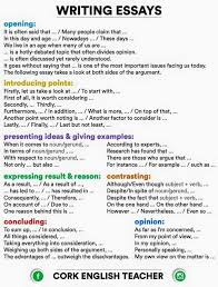 writing essays connectors and phrases esl school cheap sheet of sorts writing essays connectors and phrases to help beginning writers