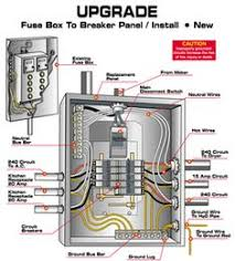 wiring a breaker box breaker boxes 101 diy pipe pallet furniture Electrical Breaker Box Diagram is your circuit breaker always tripping? it may be time to upgrade your electrical panel in new jersey