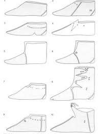 07aa647abca74045b5603dc11a2ce8dc viking shoes pinteres on job description template for a waitress