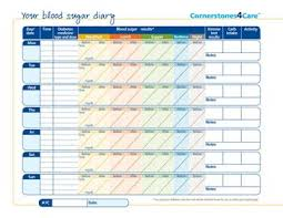 blood glucose log sheets diabetic log sheets printable stay on top of your numbers