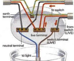 wiring diagram ceiling with light uk practical ceiling lights wiring diagram free wiring