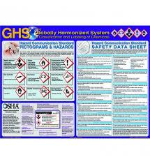 Hazardous Materials Wall Chart Supplies