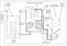 standby generator wiring wire center \u2022 generator wiring schematic gulfstream standby generator transfer switch wiring diagram collection wiring rh faceitsalon com automatic standby generator wiring diagram
