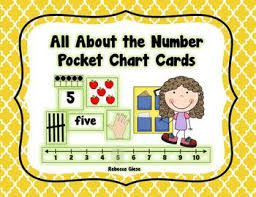 All About The Number Pocket Chart Cards 1 20