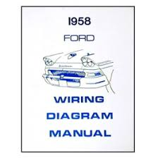 1966 fairlane wiring harness tractor repair wiring diagram painless wiring harness 68 mustang likewise 1967 fairlane blinker switch wiring furthermore 1966 gmc dash wiring