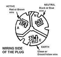 wiring diagram for extension cord wiring image 3 prong extension cord wiring diagram wiring diagram schematics on wiring diagram for extension cord