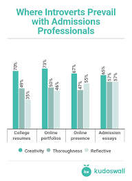 do you know your child s personality type it matters for college  personality type