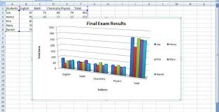 Excel Graphs And Charts 2010 How To Make Charts Graphs In Microsoft Excel 2013 2010