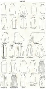 Types Of Design In Fashion Diferentes Tipos De Faldas Fashion In 2019 Fashion