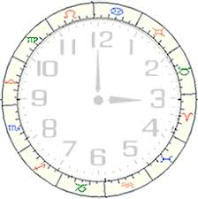 How To Read A Astrological Birth Chart