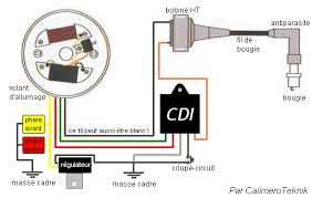 cdi wiring diagram wiring diagram cdi box wiring diagram automotive diagrams