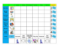 Daily Printable Behavior Charts For Home Free Loving Printable