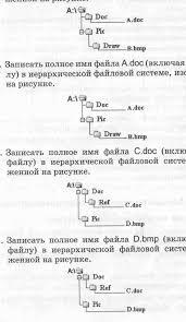 Тематический контроль по информатике класс З hello html m148056d jpg
