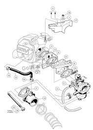 2004 2007 club car precedent gas or electric club car parts carburetor installation fe290