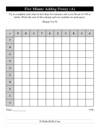 Kids : Times Table Tests Tables Minute Multiplication Test Online ...