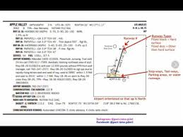 How To Read An Afd Chart Supplement For Student Pilots