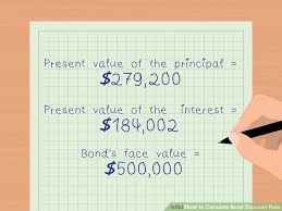 How To Calculate Bond Discount Rate A Step By Step Guide