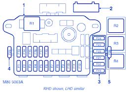 range rover tf 160 1992 compartment fuse box block circuit breaker Range Rover HSE 2004 range rover tf 160 1992 compartment fuse box block circuit breaker diagram