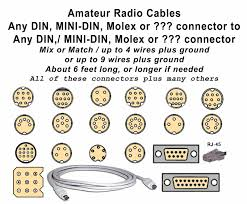 ameritron arb din cable to pin mini din yaesu ft ft  these are many of the cables i have available deciding which cable to order can sometimes be quite difficult if you know the type of transceiver you have