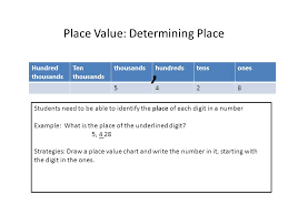 Place Value Chart Example Place Value Determining Place Ppt Download