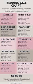 Bedspread Size Chart Bedding Size Chart What Size Mattress Sheets You Really